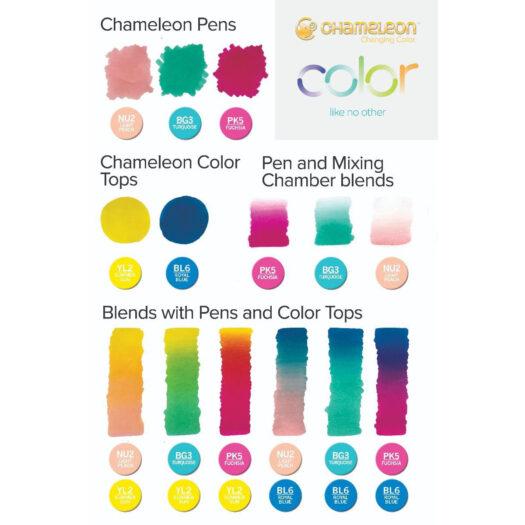 Chameleon introductory kit verfstiften set stiften kopen paint marker
